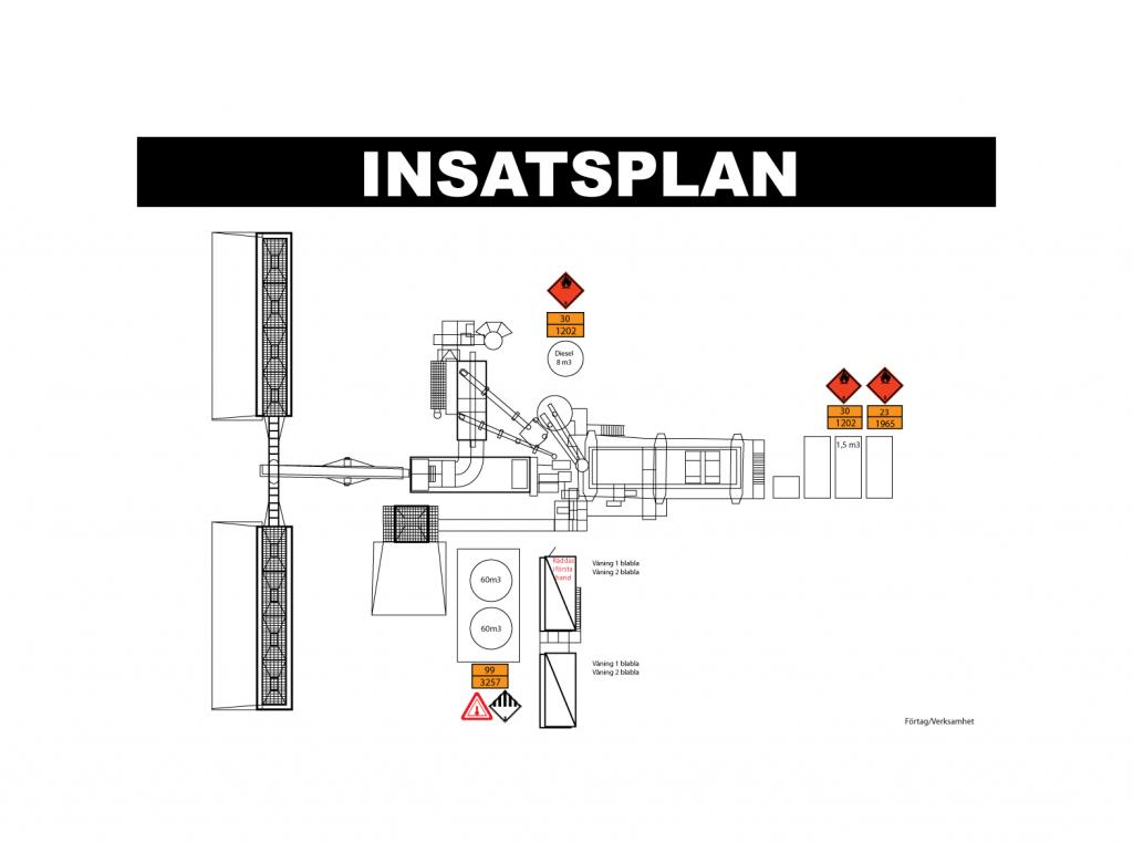insatsplan